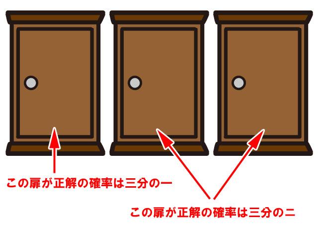 f:id:kitahana_tarosuke:20180315005526j:plain