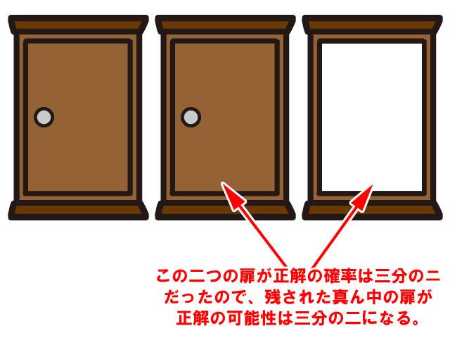 f:id:kitahana_tarosuke:20180315010104j:plain