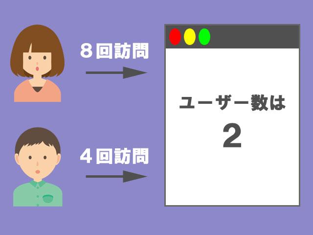 f:id:kitahana_tarosuke:20180412233527j:plain