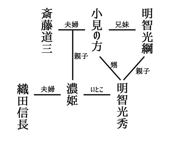 f:id:kitahana_tarosuke:20180421004301j:plain