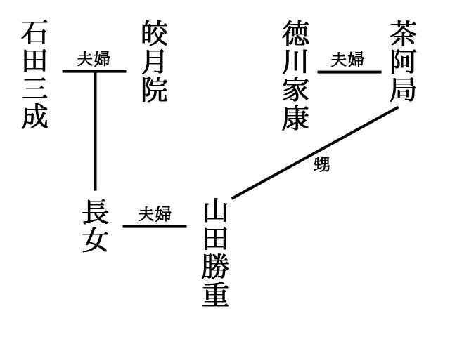 f:id:kitahana_tarosuke:20180422155528j:plain