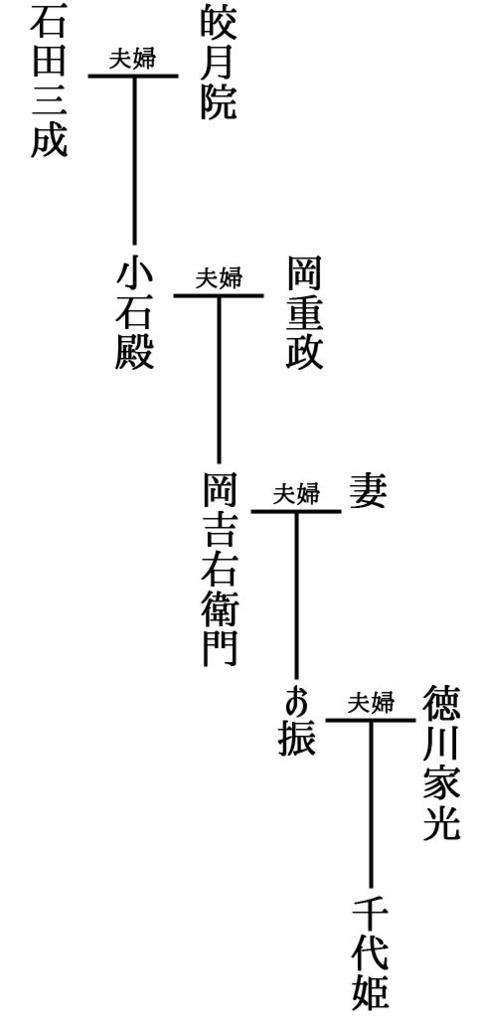 f:id:kitahana_tarosuke:20180422161038j:plain