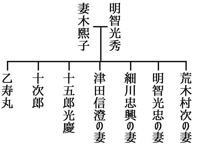 f:id:kitahana_tarosuke:20180501224315j:plain