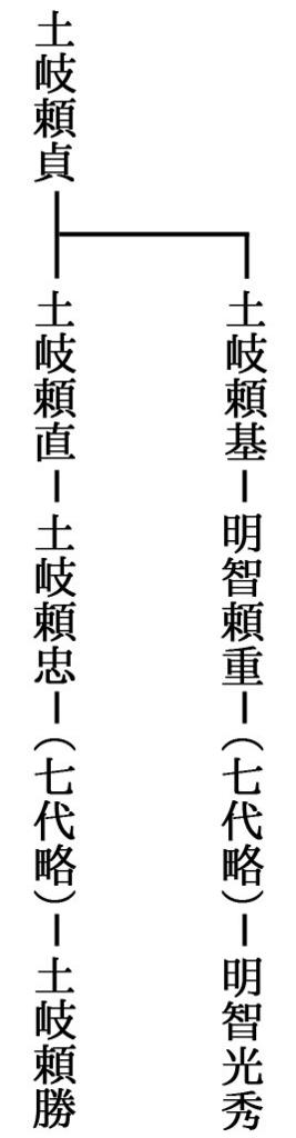 f:id:kitahana_tarosuke:20180501225244j:plain