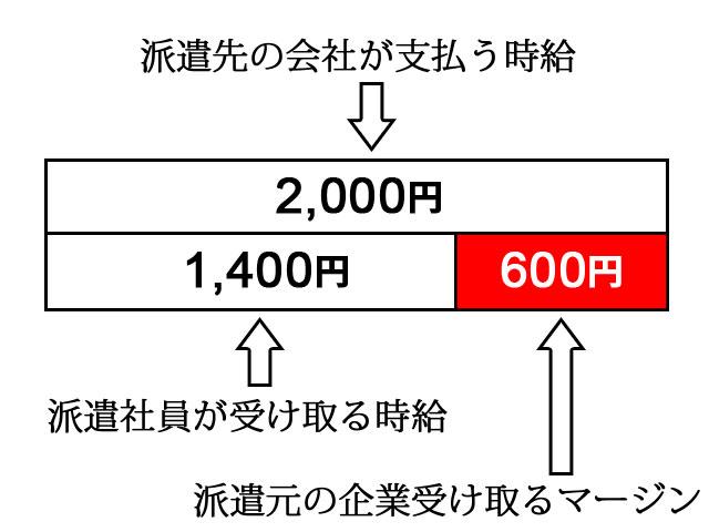 f:id:kitahana_tarosuke:20180527015356j:plain