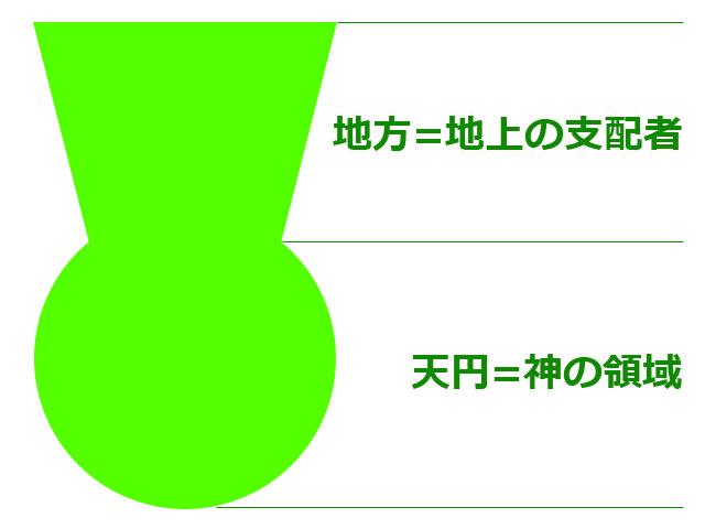 f:id:kitahana_tarosuke:20180622002530j:plain