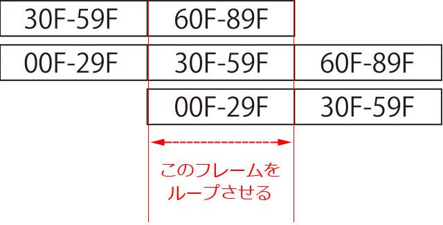 f:id:kitahana_tarosuke:20180716013531j:plain