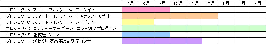 f:id:kitahana_tarosuke:20180724234431j:plain