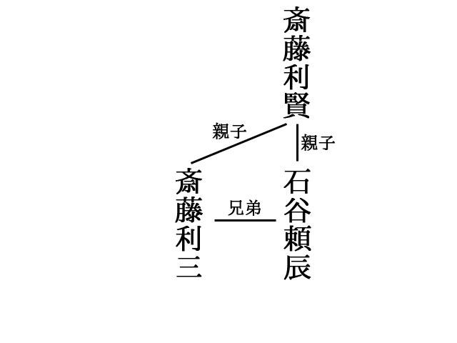 f:id:kitahana_tarosuke:20181005033450j:plain