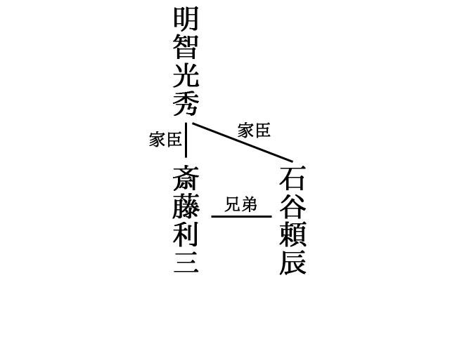 f:id:kitahana_tarosuke:20181005034117j:plain