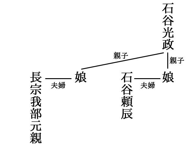 f:id:kitahana_tarosuke:20181005034844j:plain