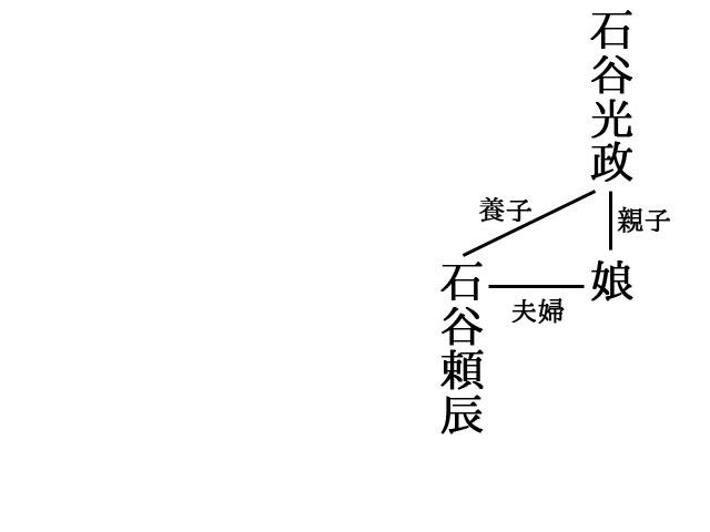 f:id:kitahana_tarosuke:20181005214556j:plain