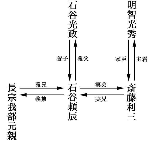 f:id:kitahana_tarosuke:20181006000348j:plain