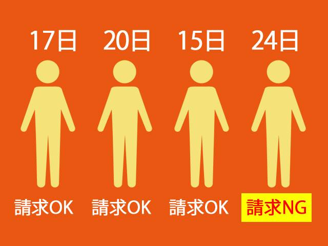 f:id:kitahana_tarosuke:20181019054512j:plain