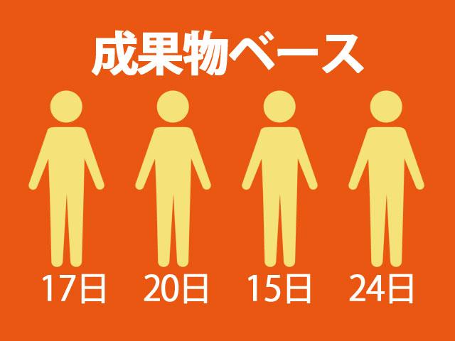 f:id:kitahana_tarosuke:20181019060055j:plain