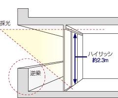 f:id:kitahashi-ryoichi:20071105193650j:plain