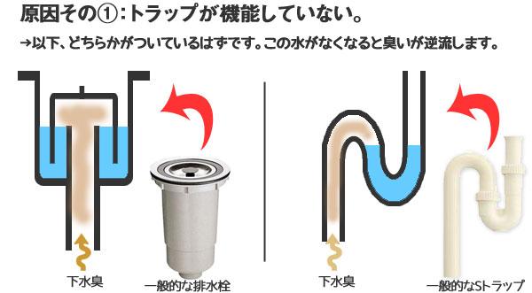 f:id:kitahashi-ryoichi:20150812144615j:plain