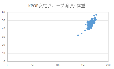 f:id:kitahashi-ryoichi:20150818142721p:plain