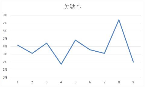 f:id:kitahashi-ryoichi:20150911020359p:plain