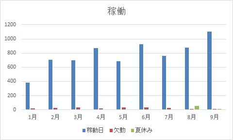 f:id:kitahashi-ryoichi:20150911020406p:plain