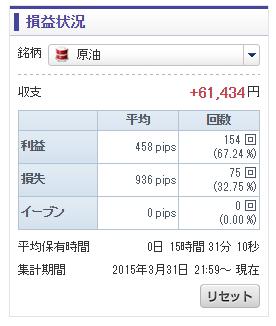 f:id:kitahashi-ryoichi:20150913095932p:plain