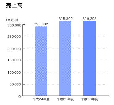 f:id:kitahashi-ryoichi:20151108142134p:plain