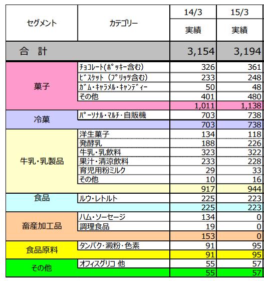 f:id:kitahashi-ryoichi:20151108142750p:plain