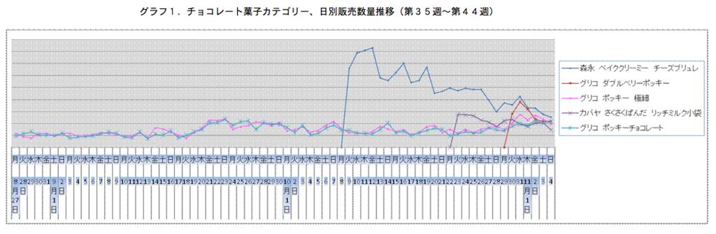 f:id:kitahashi-ryoichi:20151108150130p:plain
