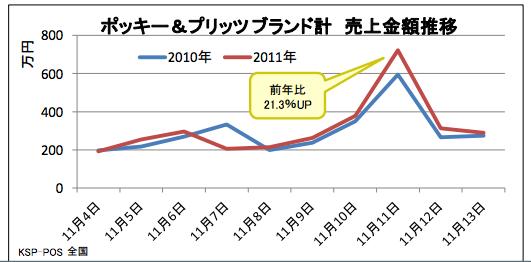 f:id:kitahashi-ryoichi:20151108155231p:plain