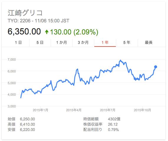 f:id:kitahashi-ryoichi:20151108163025p:plain