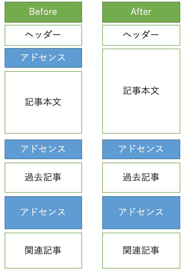 f:id:kitahashi-ryoichi:20161022140807p:plain