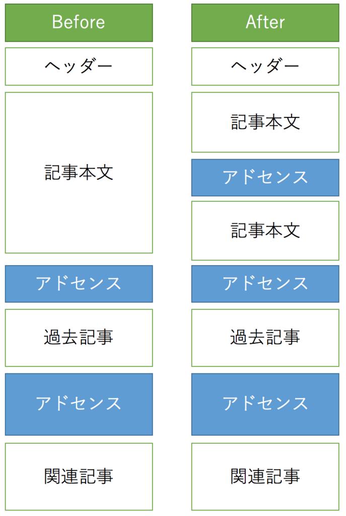 f:id:kitahashi-ryoichi:20161023164109p:plain