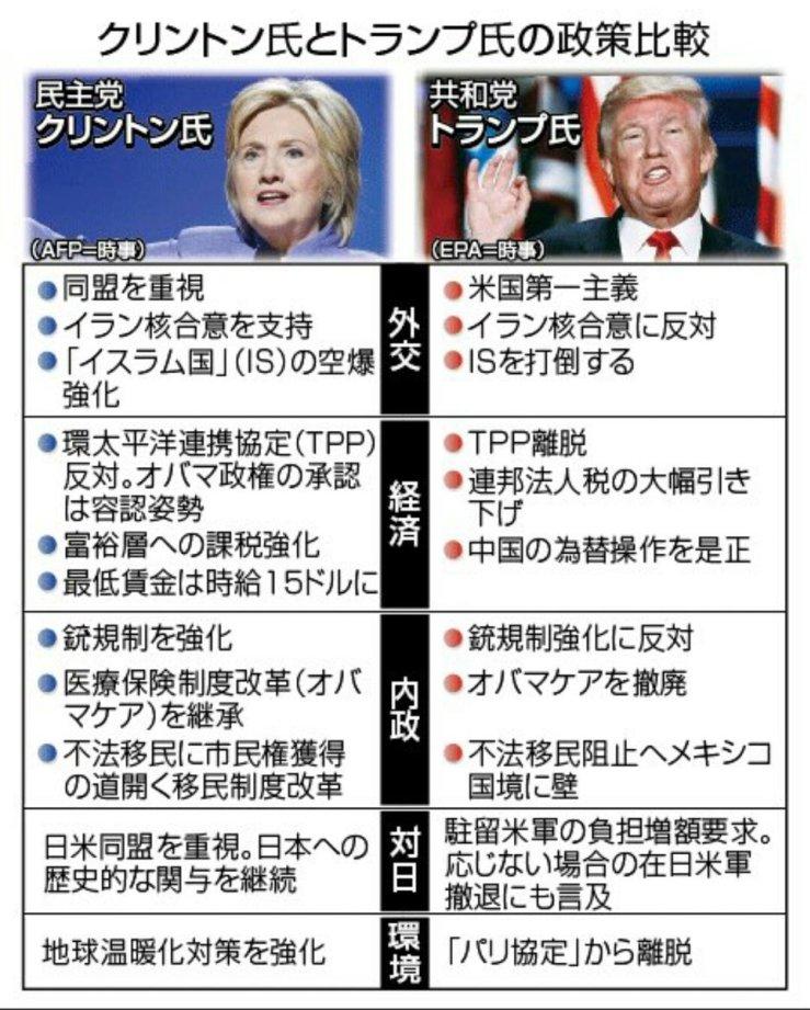 f:id:kitahashi-ryoichi:20161112122746j:plain