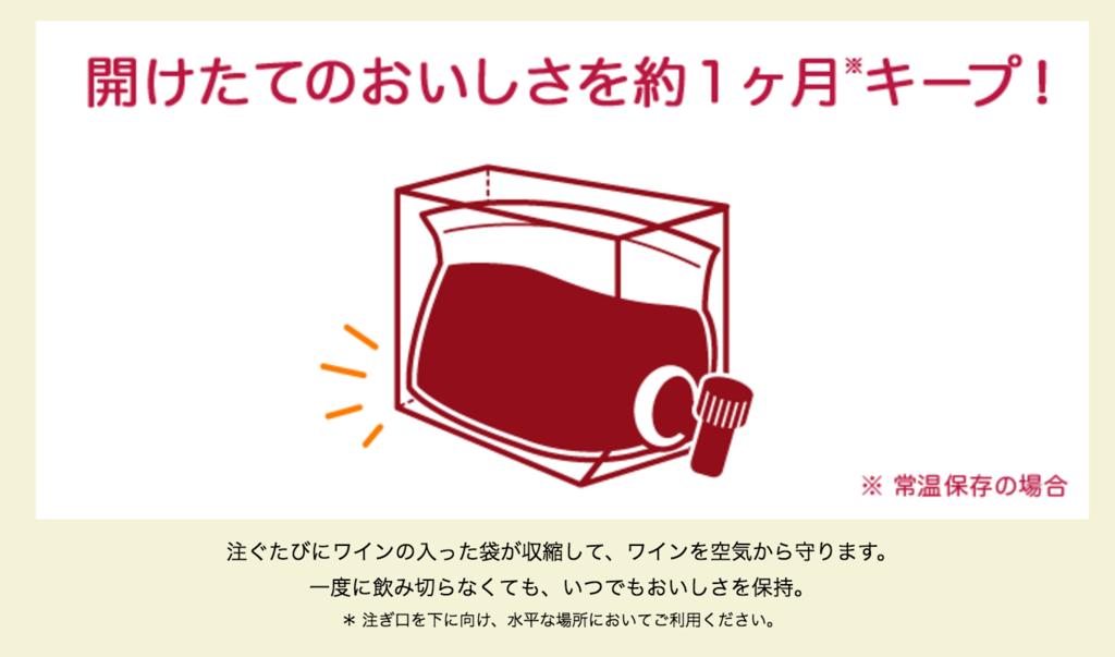 f:id:kitahashi-ryoichi:20161120115508p:plain