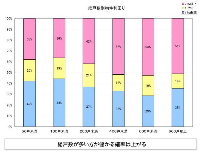 f:id:kitahashi-ryoichi:20161207172238j:plain