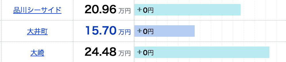 f:id:kitahashi-ryoichi:20161207185421p:plain