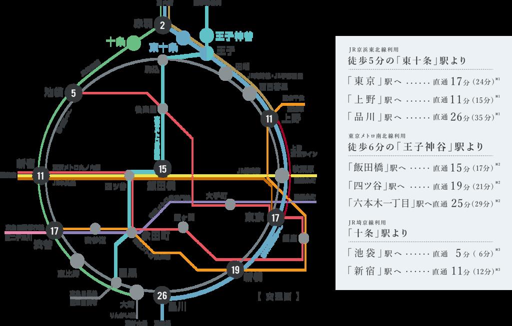 f:id:kitahashi-ryoichi:20161225164631p:plain