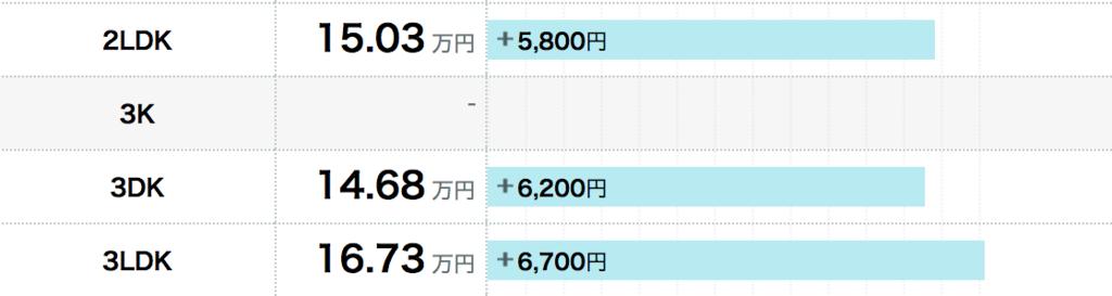 f:id:kitahashi-ryoichi:20161225171929p:plain