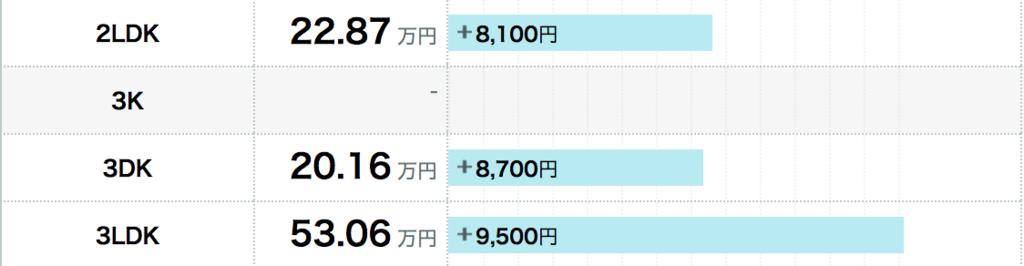 f:id:kitahashi-ryoichi:20161225172022p:plain