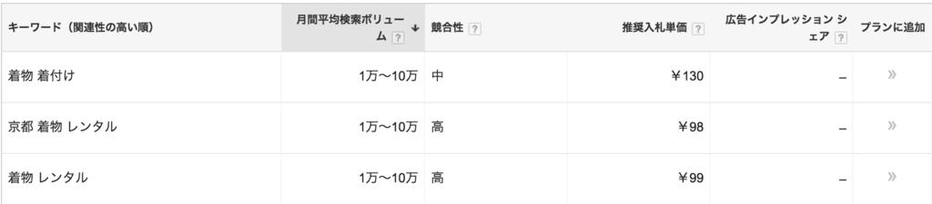 f:id:kitahashi-ryoichi:20170415162050p:plain