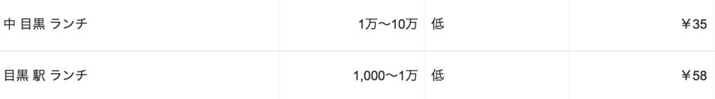 f:id:kitahashi-ryoichi:20170415164049p:plain