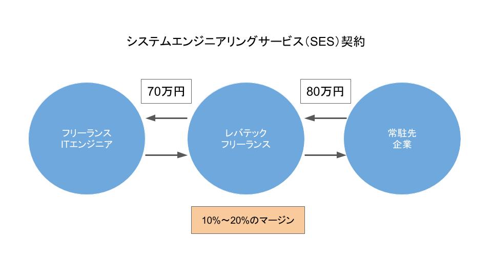 f:id:kitahashi-ryoichi:20170722075126p:plain
