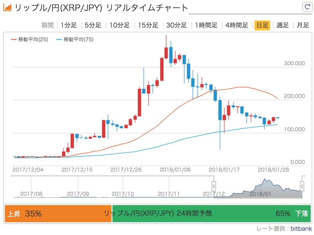 f:id:kitahashi-ryoichi:20180129100928p:plain