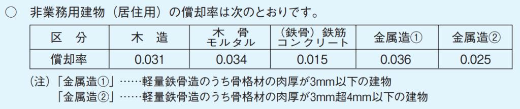 f:id:kitahashi-ryoichi:20180131190627p:plain