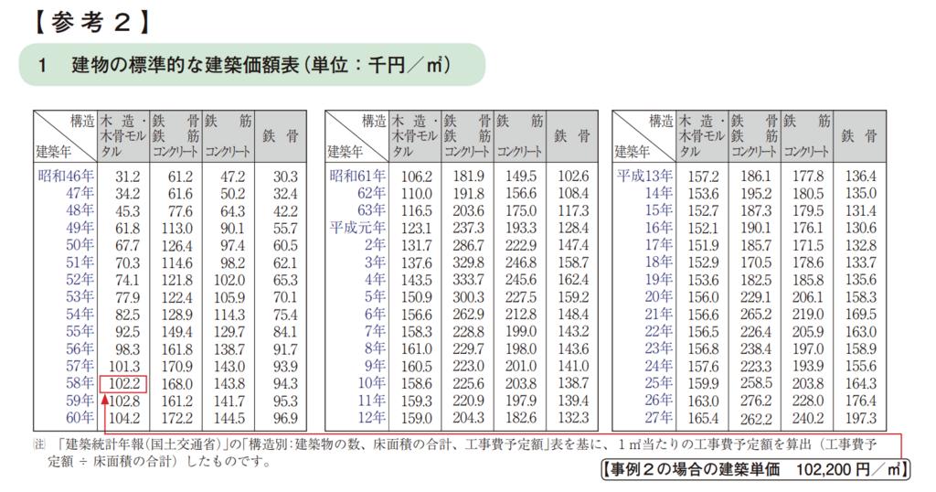 f:id:kitahashi-ryoichi:20180219121257p:plain