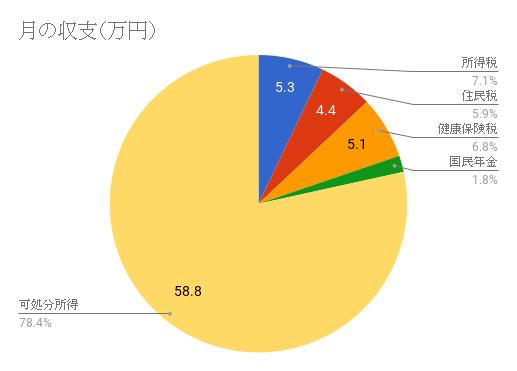 f:id:kitahashi-ryoichi:20180510173919p:plain