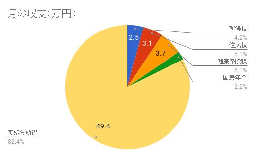 f:id:kitahashi-ryoichi:20180510174428p:plain