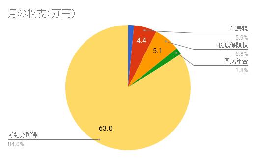 f:id:kitahashi-ryoichi:20180510175439p:plain