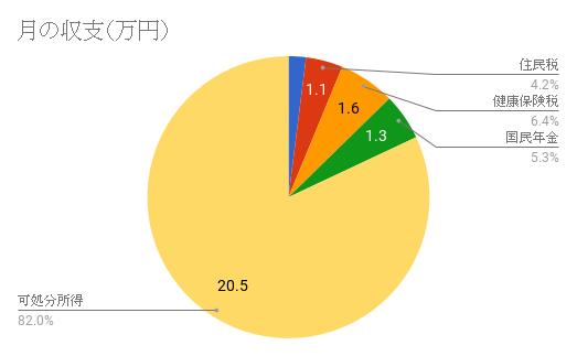 f:id:kitahashi-ryoichi:20180510195524p:plain