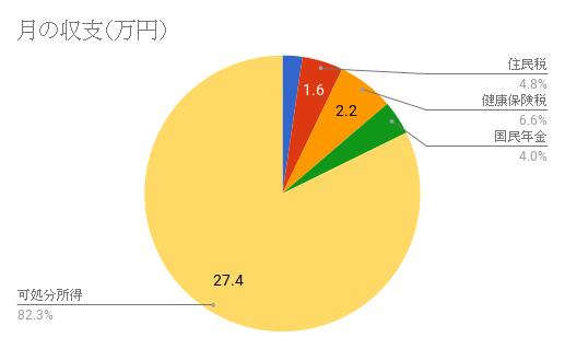 f:id:kitahashi-ryoichi:20180510200056p:plain